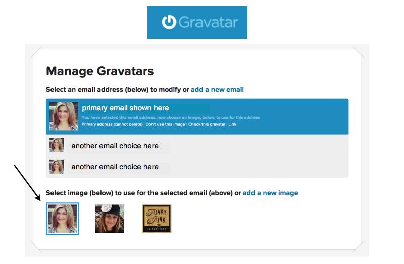 how_to_use_gravatar_via_Funky_Junk_Interiors.17 PM