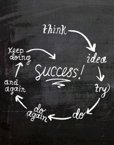 How to achieve success via FunkyJunkInteriors.net