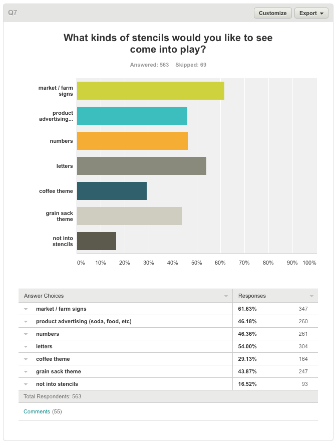 Blog survey results on Funky Junk Interiors.46 PM